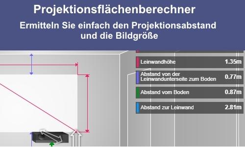 Projektionsflächengenerator
