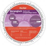 Wheel - Norwegisch
